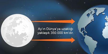 Ay ile Dünya Arası Ortalama Uzaklık
