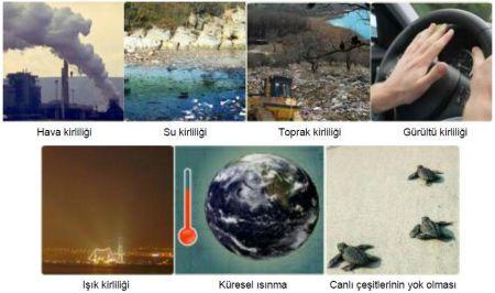 Çevresel Sorunlar