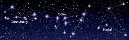 Güneybalığı, Oğlak ve Kartal yıldızlarının temsili gösterimi