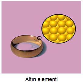 Altın Elementi