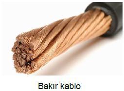 Bakır Kablo
