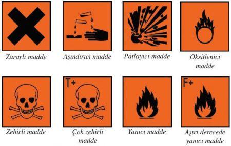 Tehlike İşaret Sembolleri