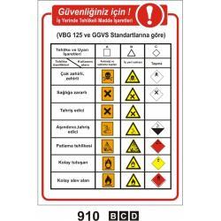 Kimyasallar Uyarı İşareti