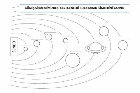Pluton Neden Gezegen Olmaktan Cikarildi Neden Nasil Neden