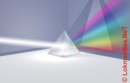 Beyaz Işığın Renklerine Ayrılması