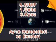 Ay'ın Hareketleri ve Evreleri